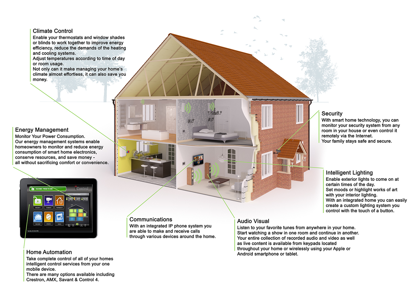 benefits of smart homes